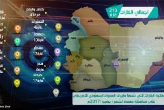 اكثر من 200 غارة شنها طيران العدوان على محافظة صعدة خلال شهر يونيو المنصرم
